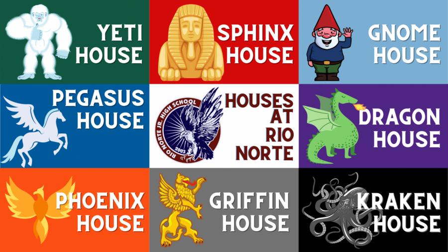 Houses of Rio Norte Fun Facts